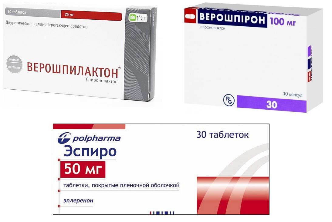 Аналоги Спиронолактона