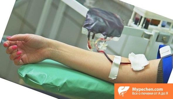 Способы передачи инфекционного гепатита